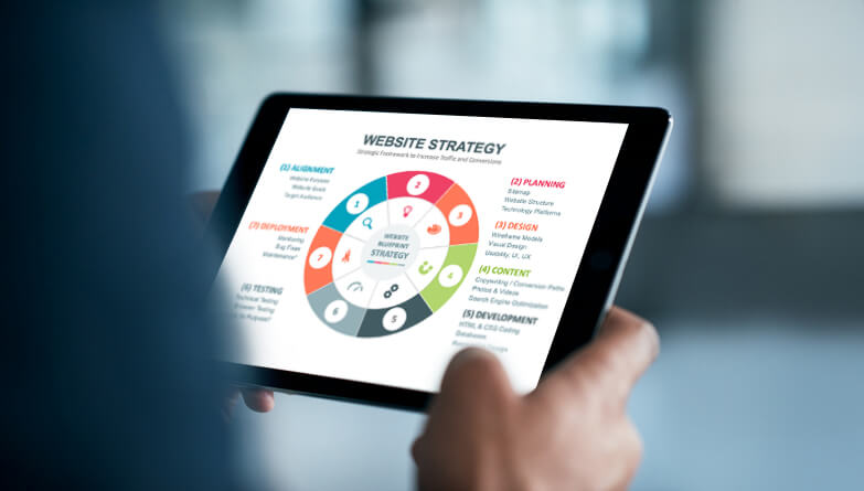 MINDVIBZ-Web-Design-Process_iPad_s