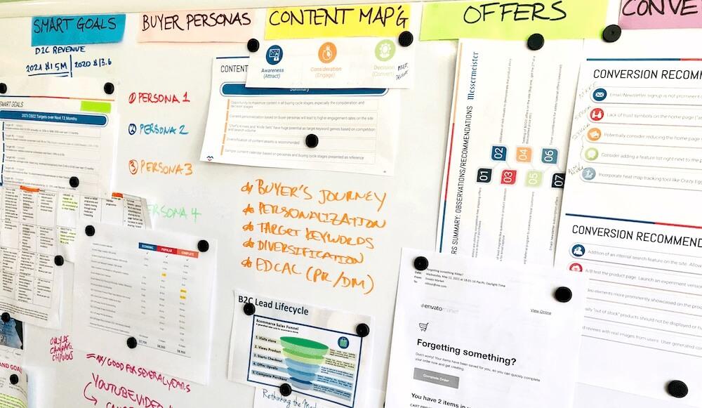 Strategy-DigitalMarketing-Whiteboard
