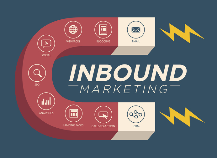 6 Inbound Marketing Tips for Growing Your Business | MINDVIBZ®